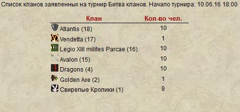турнир кланов