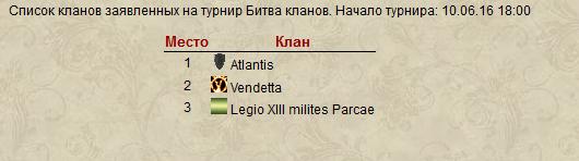 турнир кланов 1