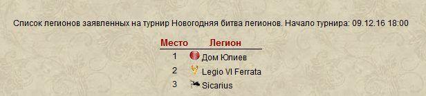 Римский новогодний турнир 8