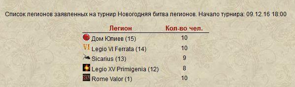 Римский новогодний турнир 1