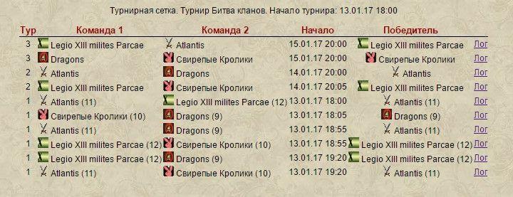 Первый турнир 2017 2