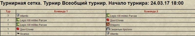 Определяющий турнир 2