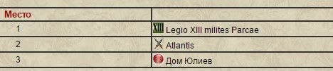 Определяющий турнир 4