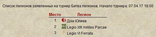 Римский турнир 4
