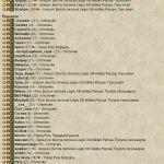 Осада Legio XIII milites Parcae 2