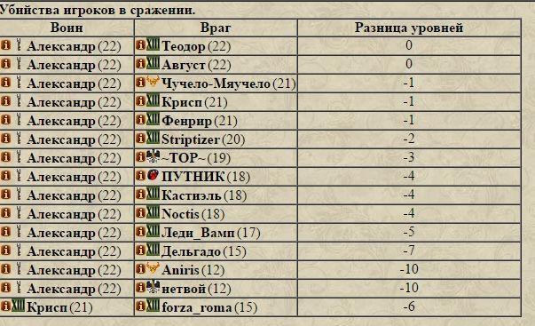 Осада Legio XIII milites Parcae 6