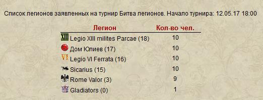 Римский турнир 1