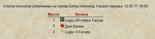 Римский турнир 3