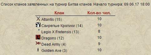Галльский июньский турнир 1