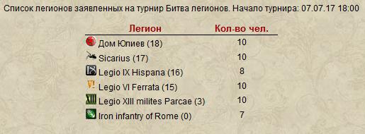 Римский расовый турнир 1
