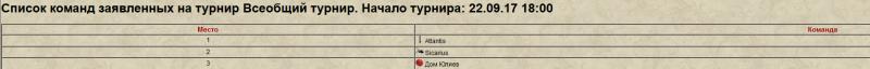 Сентябрьский межрасовый турнир 3