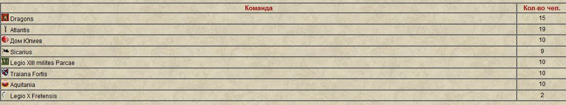 Межрасовый турнир. Июль 2018 1
