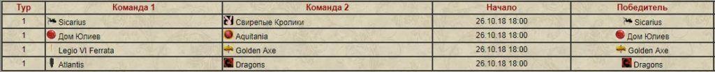 Межрасовый турнир. Октябрь 2018 7
