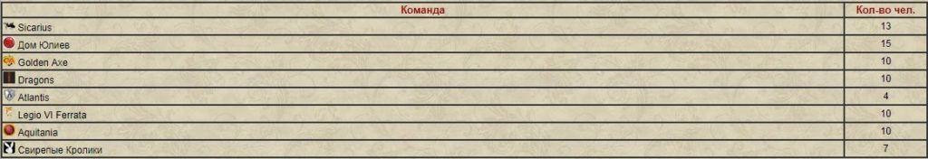 Межрасовый турнир. Октябрь 2018 1