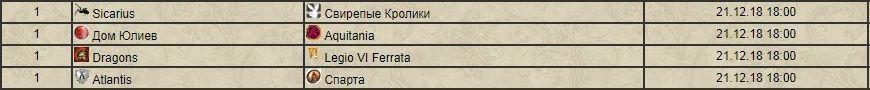 Новогодний межрасовый турнир. Декабрь 2018. 3