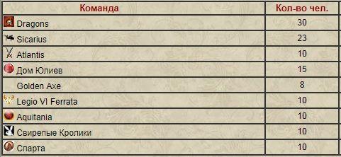 Новогодний межрасовый турнир. Декабрь 2018. 1
