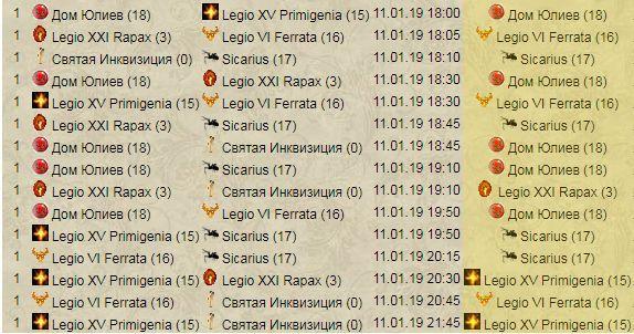 Первый расовый турнир 2019. Рим. 2