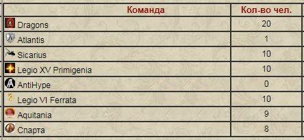 Межрасовый турнир. Май 2019. 1