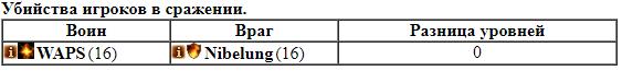 Рим. Сентябрьские турниры легионов 2019 (день 1) 43