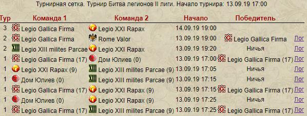Рим. Сентябрьские турниры легионов 2019 (день 1) 1
