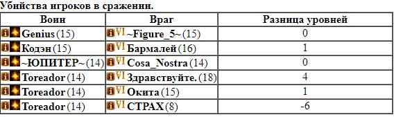 Рим. Сентябрьские турниры легионов 2019 (день 1) 86
