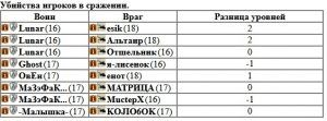 Межрасовый турнир 27-29.03.20. 3й тур 6