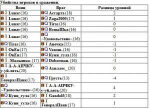 Межрасовый турнир 27-29.03.20. 1-2й тур 12