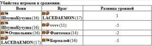 Расовый турнир 1 лига, Рим 8