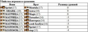 Расовый турнир 1 лига, Рим 4