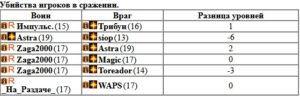 Расовый турнир 1 лига, Рим 7