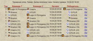 Расовый турнир 1 лига, Рим 1