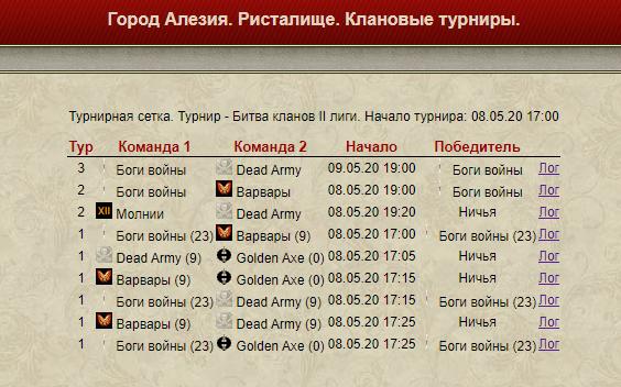 Турнир галлов  второй лиги или немножко юмора! 1