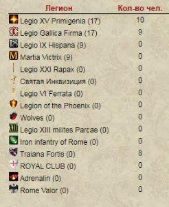 Летний Римский турнир 1